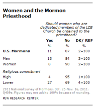 FT_Mormons_Woman